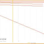Gantt chart for a col 2 dwellings