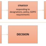 how a planning consultant can help with the prior approval process